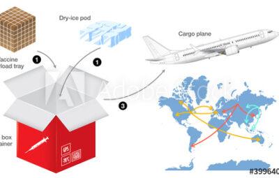 Nuevo Sistema de Logística para el transporte de vacunas y medicamentos